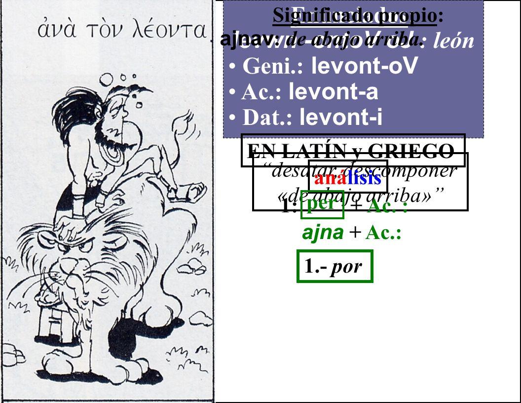 Enunciados: levwn -ontoV oJ : león Geni.: levont-oV Ac.: levont-a Dat.: levont-i Significado propio: · ajnav : de abajo arriba.