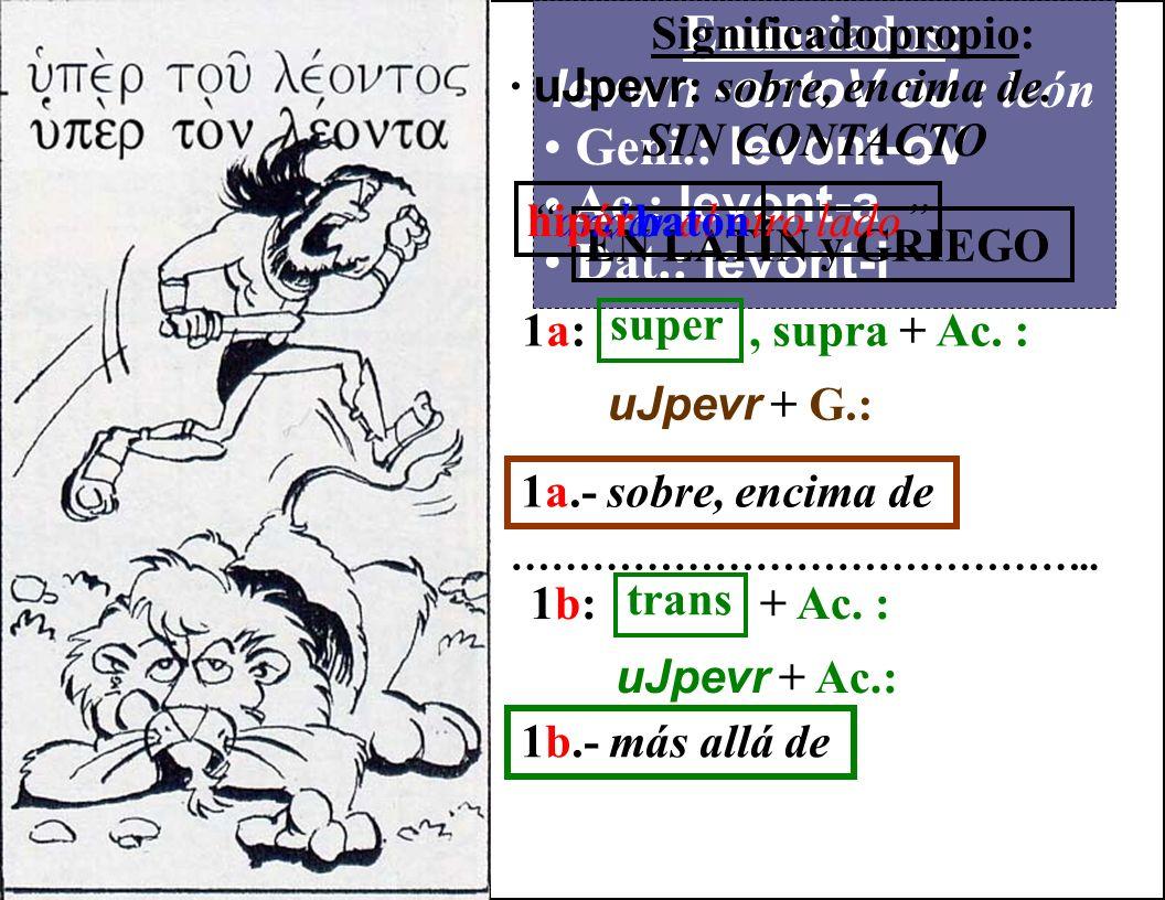 Enunciados: levwn -ontoV oJ : león Geni.: levont-oV Ac.: levont-a Dat.: levont-i Significado propio: · uJpevr : sobre, encima de.
