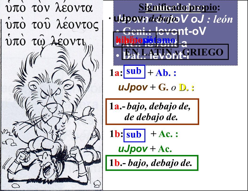 Enunciados: levwn -ontoV oJ : león Geni.: levont-oV Ac.: levont-a Dat.: levont-i Significado propio: · uJpov : debajo.
