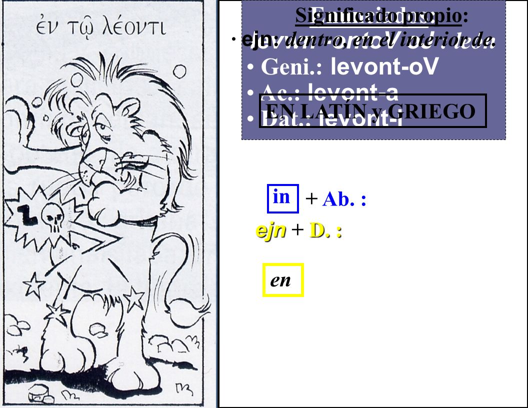 Enunciados: levwn -ontoV oJ : león Geni.: levont-oV Ac.: levont-a Dat.: levont-i Significado propio: · ejn : dentro, en el interior de.