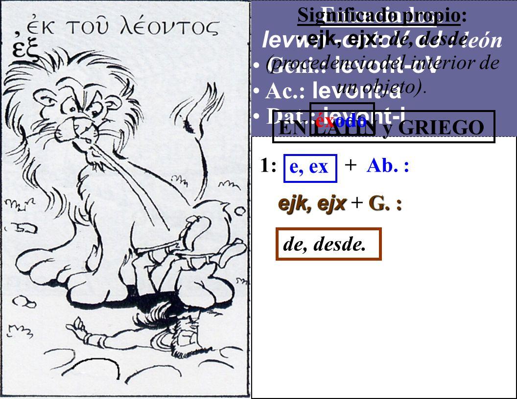 Enunciados: levwn -ontoV oJ : león Geni.: levont-oV Ac.: levont-a Dat.: levont-i Significado propio: · ejk, ejx : de, desde (procedencia del interior de un objeto).