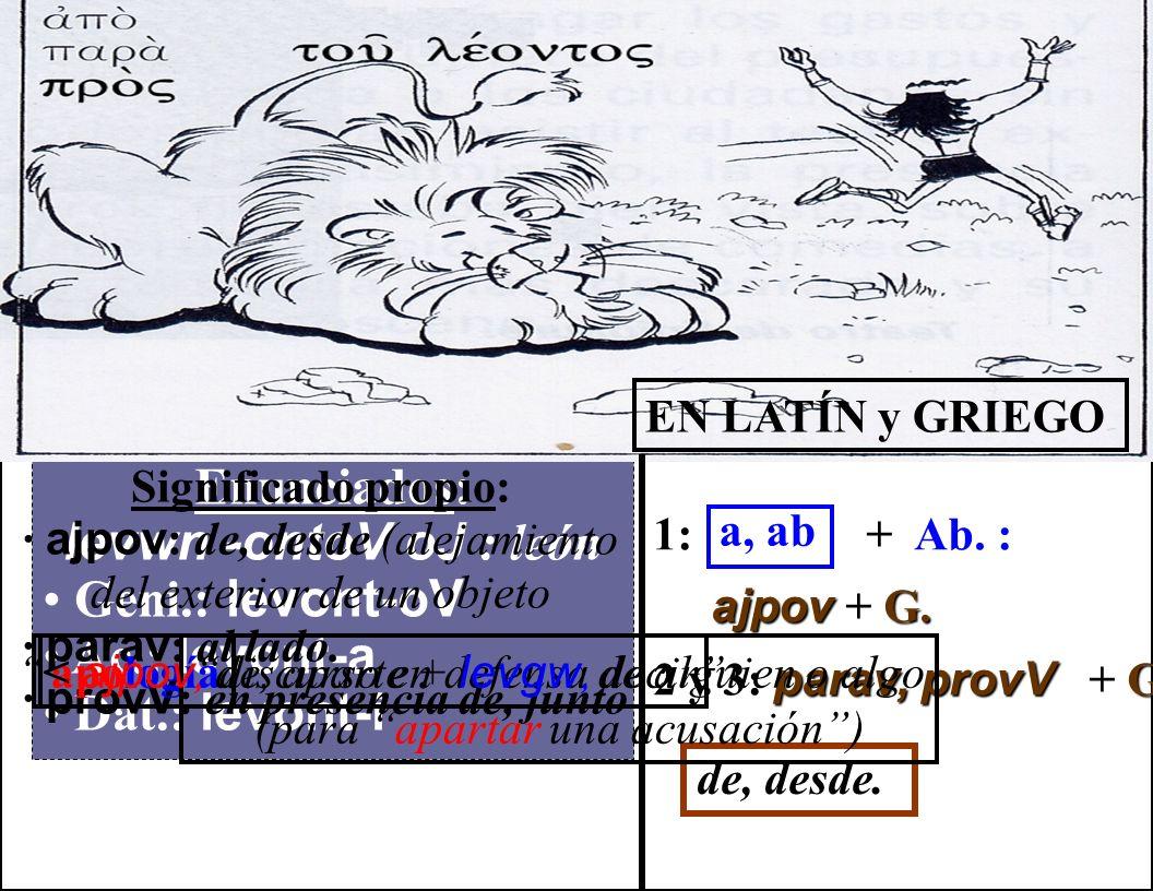 Enunciados: levwn -ontoV oJ : león Geni.: levont-oV Ac.: levont-a Dat.: levont-i Significado propio: · ajpov : de, desde (alejamiento del exterior de un objeto · parav : al lado.