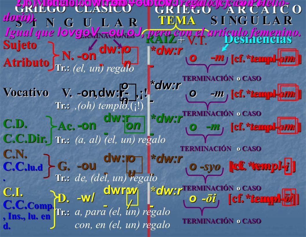 C.I.o CASO N. Sujeto - on Atributo * dw:r - o RAÍZ +V.T.