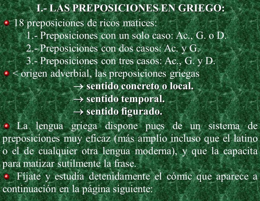 I.- LAS PREPOSICIONES EN GRIEGO: I.- LAS PREPOSICIONES EN GRIEGO: 18 preposiciones de ricos matices: 1.- Preposiciones con un solo caso: Ac., G.