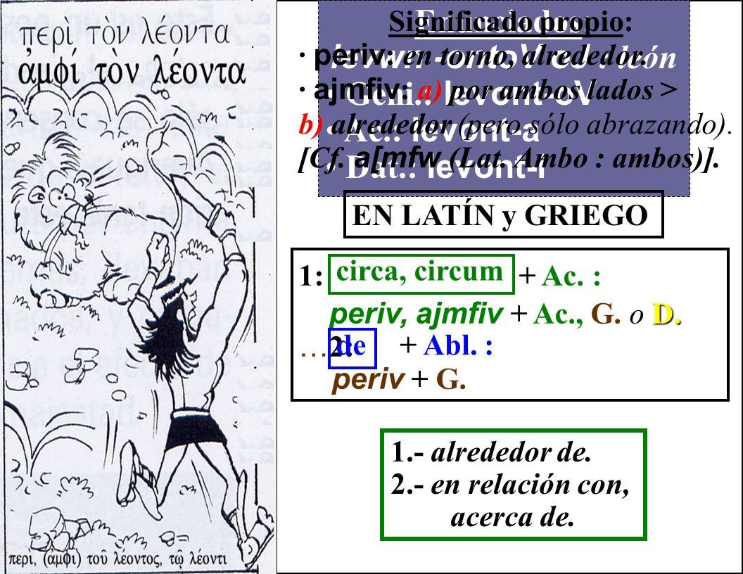Enunciados: levwn -ontoV oJ : león Geni.: levont-oV Ac.: levont-a Dat.: levont-i 1.- alrededor de.