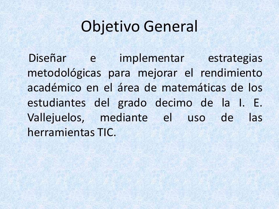 Objetivos específicos Manejo adecuado de la herramienta informática Geogebra por parte de los estudiantes del grado decimo.