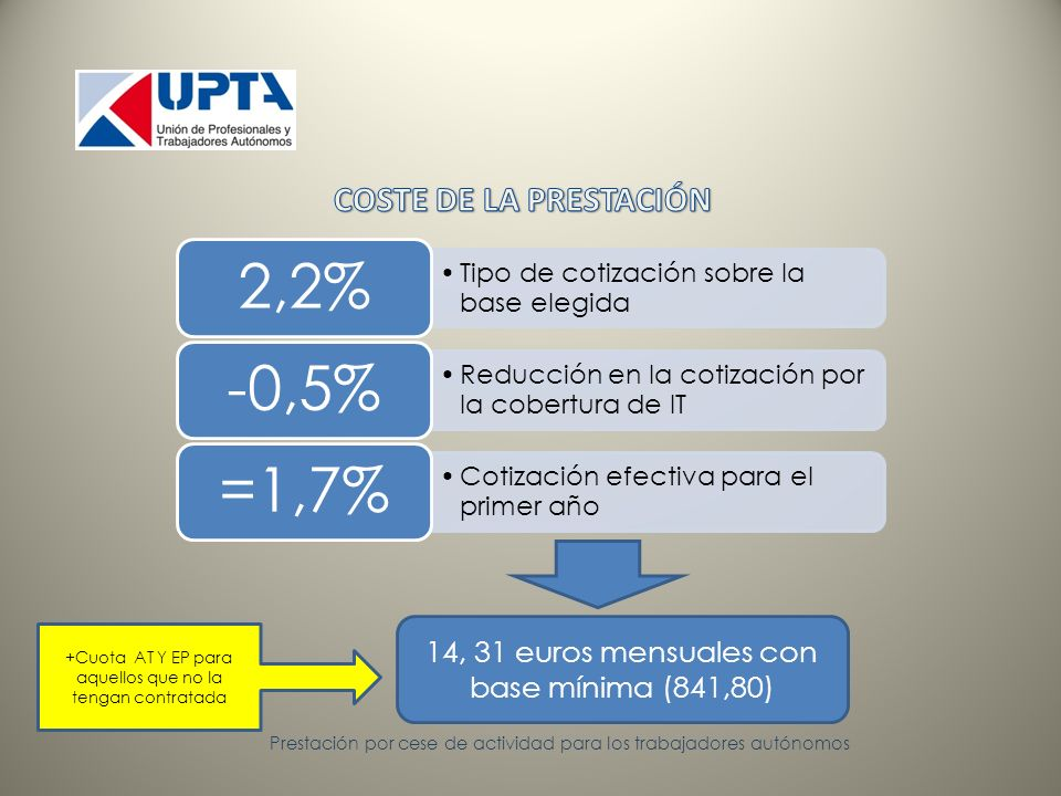 Prestación por cese de actividad para los trabajadores autónomos BASE REGULADORA : PROMEDIO DE LOS ÚLTIMOS 12 MESES CUANTÍA : 70% DEL PROMEDIO DE LA BASE REGULADORA POSIBILIDAD DE PAGO ÚNICO 589,26 base mínima, hasta 1.397,84 Pendiente reglamentación