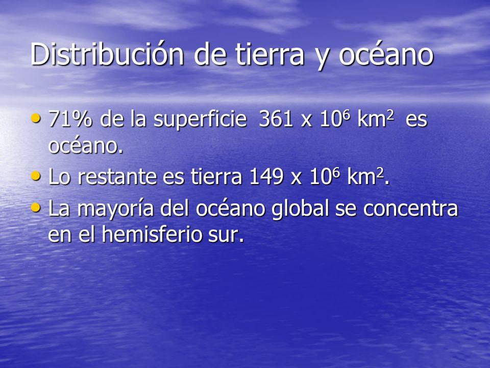 Los cuatro océanos Pacifico: 180 x 10 6 km 2 Pacifico: 180 x 10 6 km 2 Atlántico: 93 x 10 6 km 2 Atlántico: 93 x 10 6 km 2 Indico: 77 x 10 6 km 2 Indico: 77 x 10 6 km 2 Ártico: 15 x 10 6 km 2 Ártico: 15 x 10 6 km 2