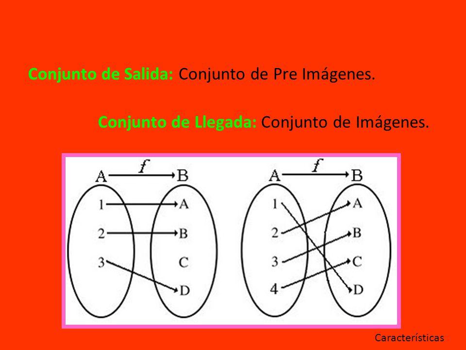 Punto de corte con X: Se halla cuando Y=0.Se iguala la función a 0, o se factorisa.