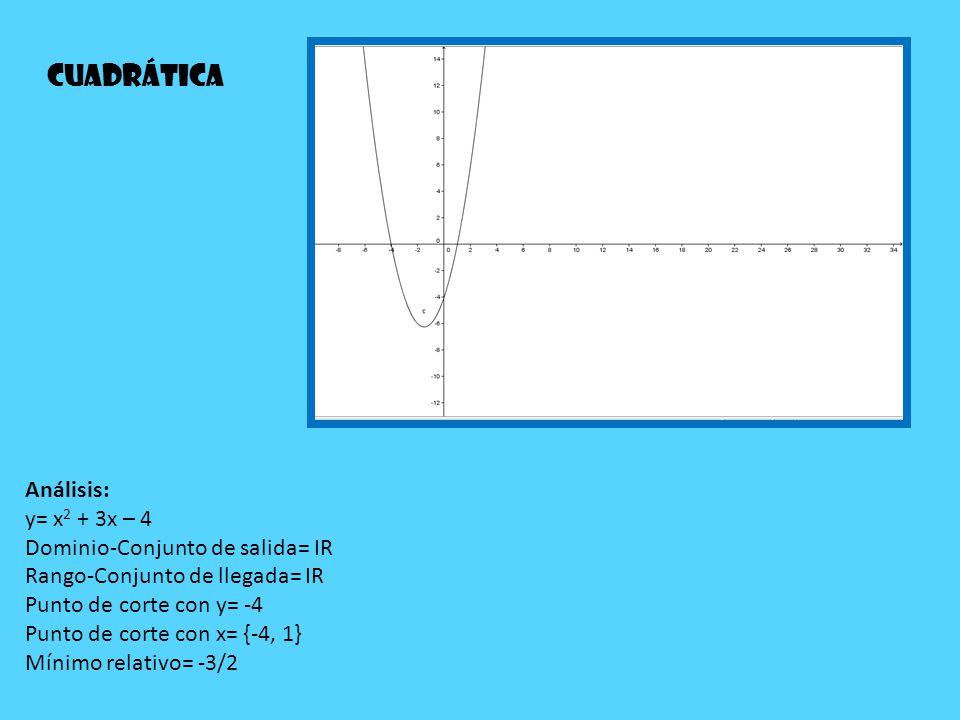 Funciones de grado impar Las funciones de grado impar son las funciones en las que el mayor grado del polinomio es impar.