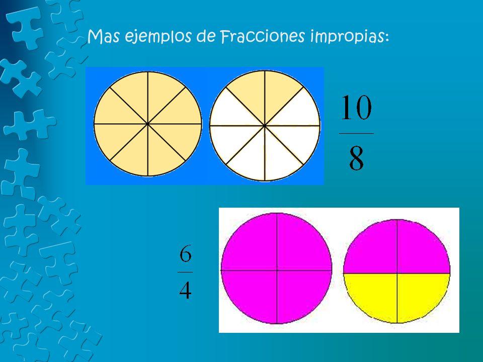 1 Todas las fracciones pueden ubicarse en la recta numérica.