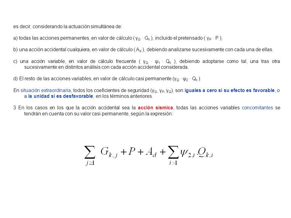 4.2.3 Comportamiento no lineal.