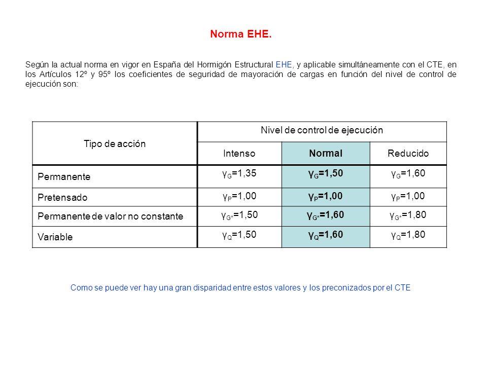 También hay disparidad importante, en el tema que trata el Artículo13 de la EHE, Combinación de Acciones.