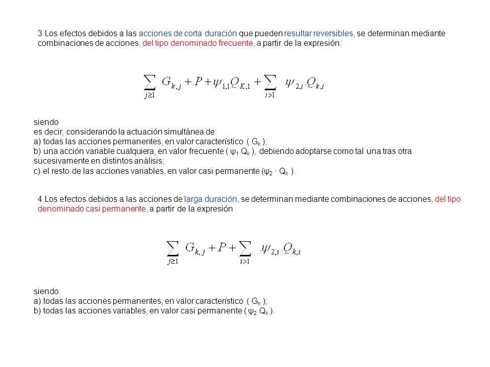 Para el caso de los ELS, la EHE establece las siguientes combinaciones de hipótesis: Combinación poco probable o frecuentes con una sola acción variable y dos o más acciones variables: En los casos habituales, estos valores pueden ser: combinación cuasipermanente: En los casos habituales, estos valores pueden ser: Combinaciones no claras, pues los coeficientes gamma deberían ser la unidad, y así son lo que pasa en que la EHE utiliza la misma nomenclatura para los coeficientes en ELU y ELS pero con distintos valores, lo que puede llevar a confusión.