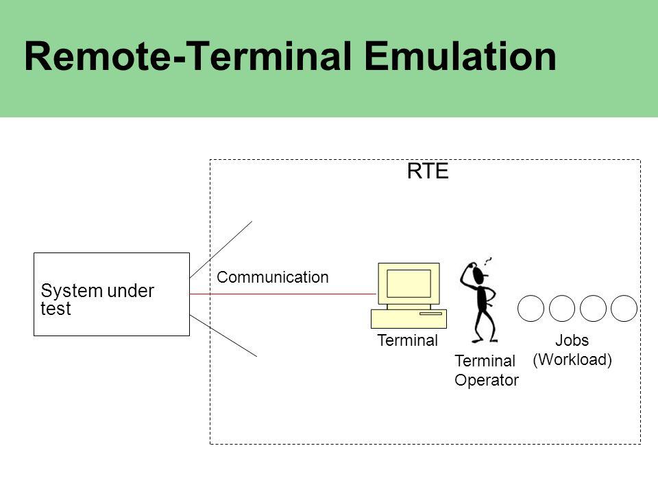Componentes de un RTE User Scenario Script assembler Configuration generation -RTE S/W - reports -database Report generation Test evaluation Fix problem Session reports SUT LOG CRT fail pass Emulation Pre-emulation Post emulation RTE