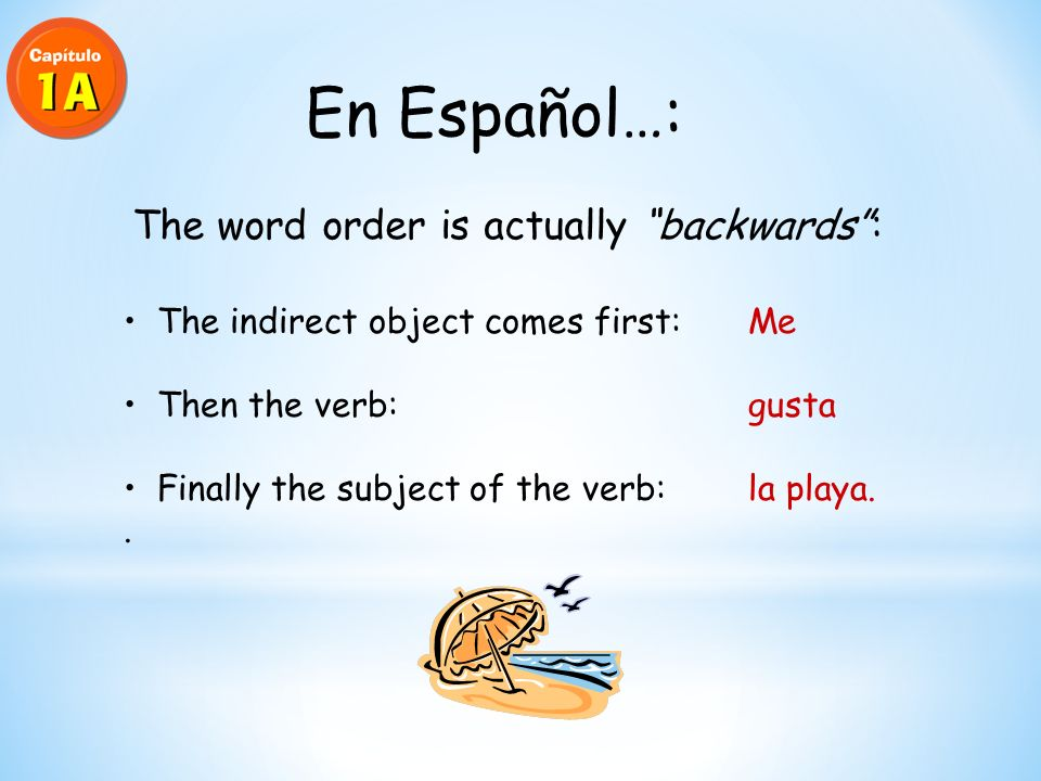 En Español…: The word order is actually backwards: The indirect object comes first:Me Then the verb:gusta Finally the subject of the verb:la playa..