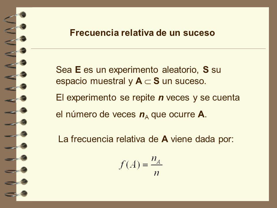 Frecuencia relativa de un suceso Propiedades 0 f(A) 1 f(S) = 1 Si A B = entonces f(A B) = f(A) + f(B).