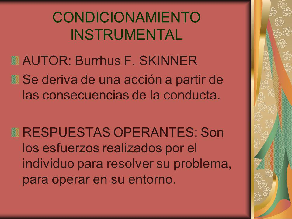 MODELO DE MODIFICACIÓN DE CONDUCTA La palabra conducta se aplica a las respuestas observables.