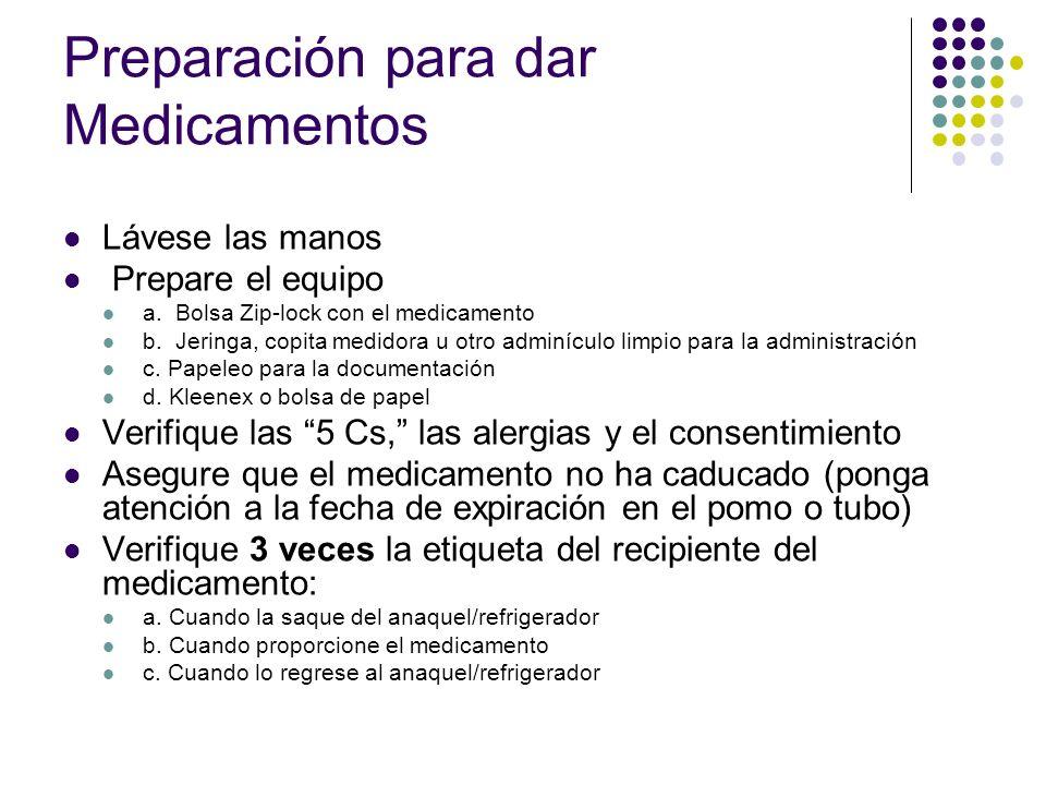 Medicamento Oral (por la boca) Dosis del medicamento líquido que se da por la boca: mL = mililitro cc = centímetro cúbico 1 mL = 1 cc 1 cucharadita = 5 cc 1 cucharada = 15 cc