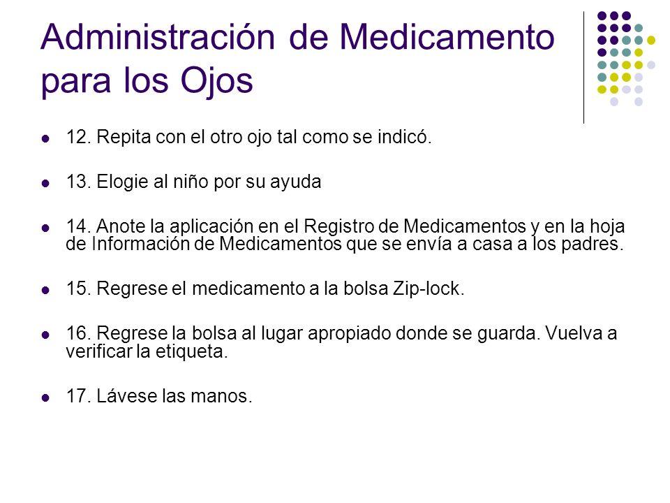 Administración de Medicamentos por Inhalador Dosis Múltiple (MDI) con cilindro o máscara 1.