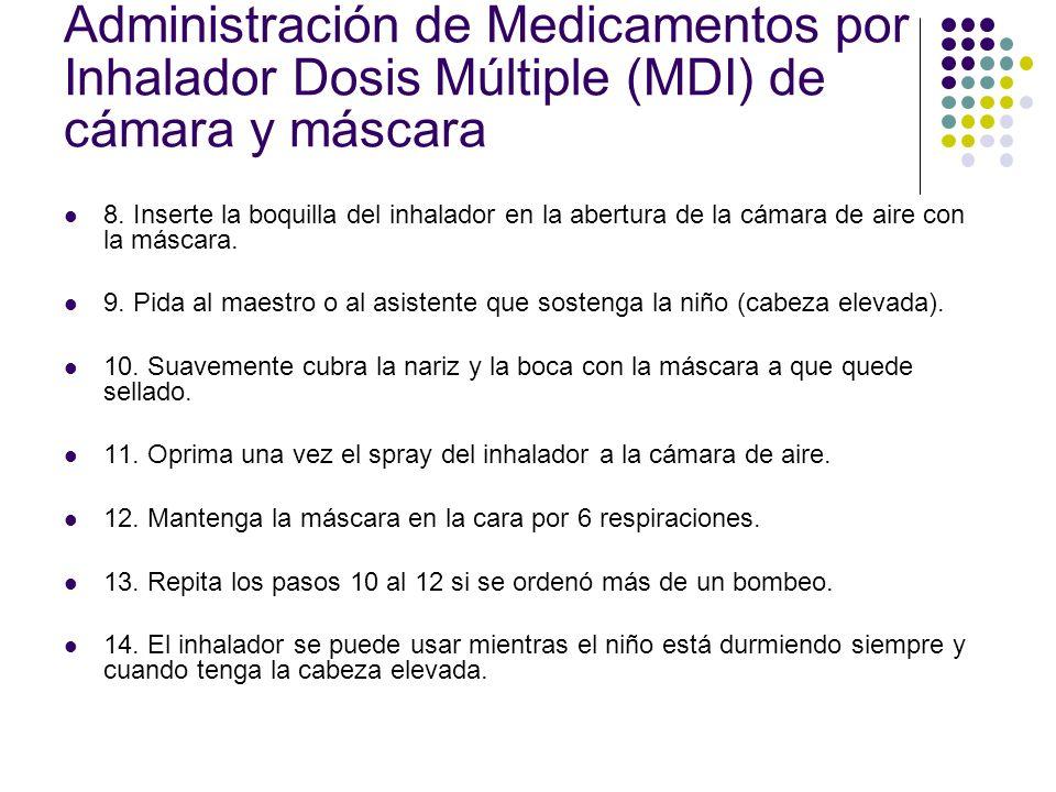 Administración de Medicamentos por Inhalador Dosis Múltiple (MDI) de cámara y máscara 15.