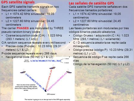GPS satellite signals Each GPS satellite transmits signals on two frequencies called carriers: L1 = 1574.42 MHz sinusoidal : 19.05 centimeters L2 = 1227.60.
