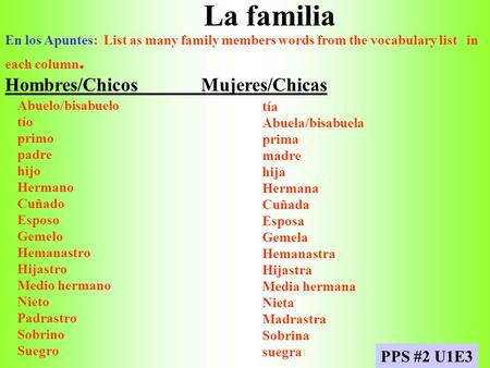 La familia En los Apuntes: List as many family members words from the vocabulary list in each column. Hombres/ChicosMujeres/Chicas PPS #2 U1E3 Abuelo/bisabuelo.