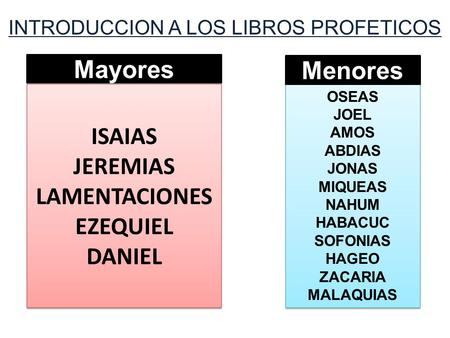 INTRODUCCION A LOS LIBROS PROFETICOS