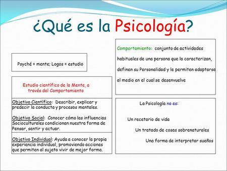 Que Es La Psicologia - SEONegativo.com
