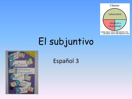 El subjuntivo Español 3. El subjuntivo In the Spanish language there are three moods. The moods are: The indicative (states facts and expresses certainty.