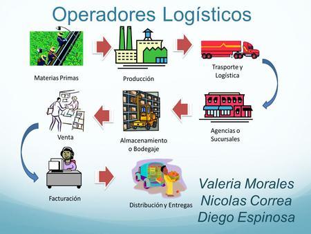 Tipos de operadores logisticos