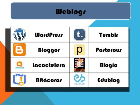 Weblogs WordPress Tumblr Blogger Posterous Lacoctelera Blogia
