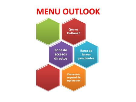 MENU OUTLOOK Zona de accesos directos Que es Outlook?