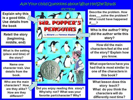 Ask Your child Questions about What He/She Reads (FICTION) Explain why this is a good tittle. Use details from the book Who is the author? Why did the.