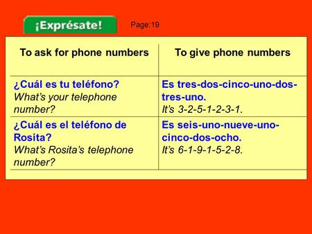 To ask for phone numbersTo give phone numbers ¿Cuál es tu teléfono? What's your telephone number? Es tres-dos-cinco-uno-dos- tres-uno. It's 3-2-5-1-2-3-1.
