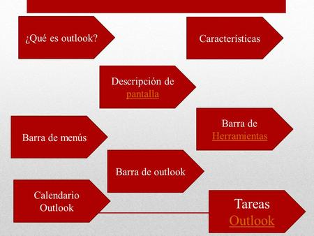 ¿Qué es outlook? Descripción de pantalla Calendario Outlook Barra de outlook Barra de Herramientas Barra de menús Características Tareas Outlook.
