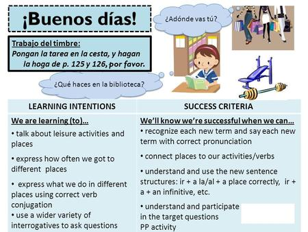 LEARNING INTENTIONSSUCCESS CRITERIA We are learning (to)… talk about leisure activities and places express how often we got to different places express.