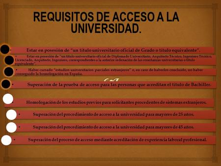 Requisitos de acceso a la universidad.