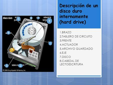 Descripción de un disco duro internamente (hard drive)