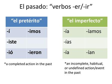 "El pasado: ""verbos -er/-ir"" ""el pretérito"" -í-imos -iste -ió-ieron ""el imperfecto"" -ía-íamos -ías -ía-ían *a completed action in the past *an incomplete,"