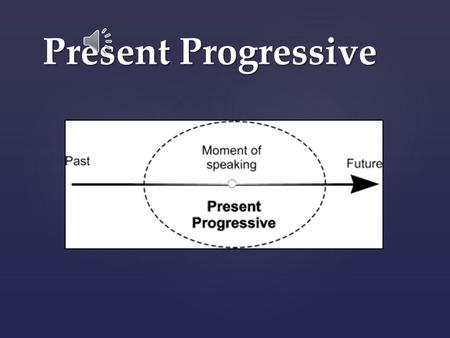 { Present Progressive InglesEspañol The present progressive is used for actions going on in the moment of speaking and for actions taking place only.