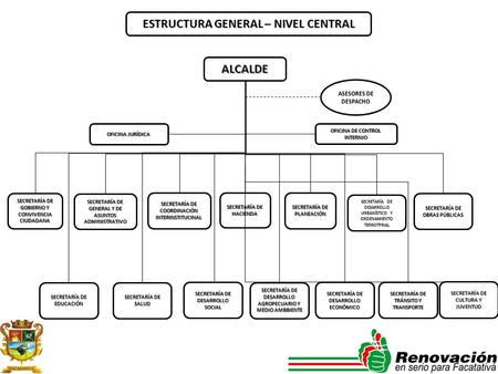 ESTRUCTURA GENERAL – NIVEL CENTRAL ALCALDE