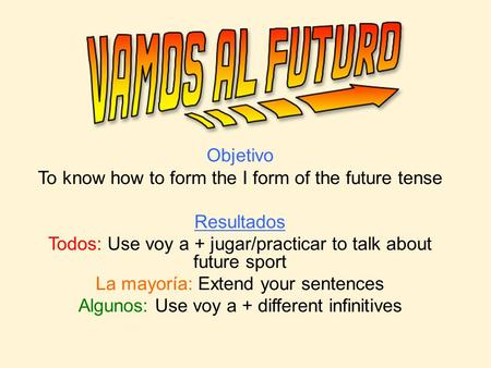 Objetivo To know how to form the I form of the future tense Resultados Todos: Use voy a + jugar/practicar to talk about future sport La mayoría: Extend.