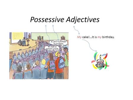 Possessive Adjectives My cake!...It is my birthday.