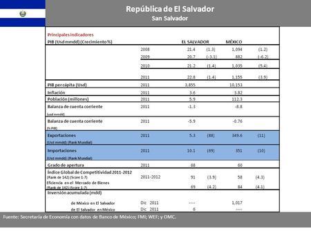 Indicadores De Comercio Exterior Y Politica Comercial - Indicadores de comercio exterior y poltica comercial: generalidades
