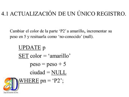 4.1 ACTUALIZACIÓN DE UN ÚNICO REGISTRO. UPDATE p SET color = 'amarillo' peso = peso + 5 ciudad = NULL WHERE pn = 'P2'; Cambiar el color de la parte 'P2'