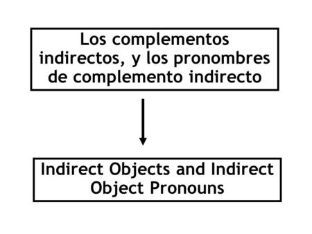 Los complementos indirectos, y los pronombres de complemento indirecto Indirect Objects and Indirect Object Pronouns.