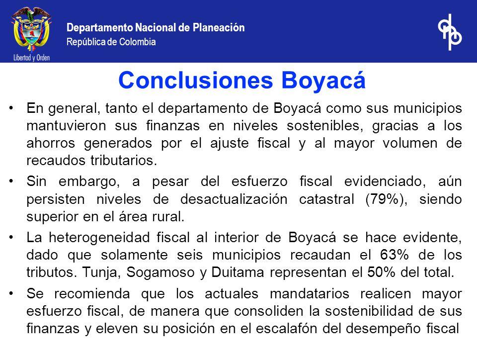 Departamento Nacional de Planeación República de Colombia Características del ingreso y el gasto municipal en Boyacá Vigencia 2003