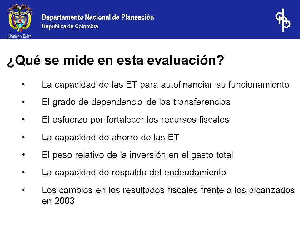 Departamento Nacional de Planeación República de Colombia ¿ Qué es un buen desempeño fiscal.