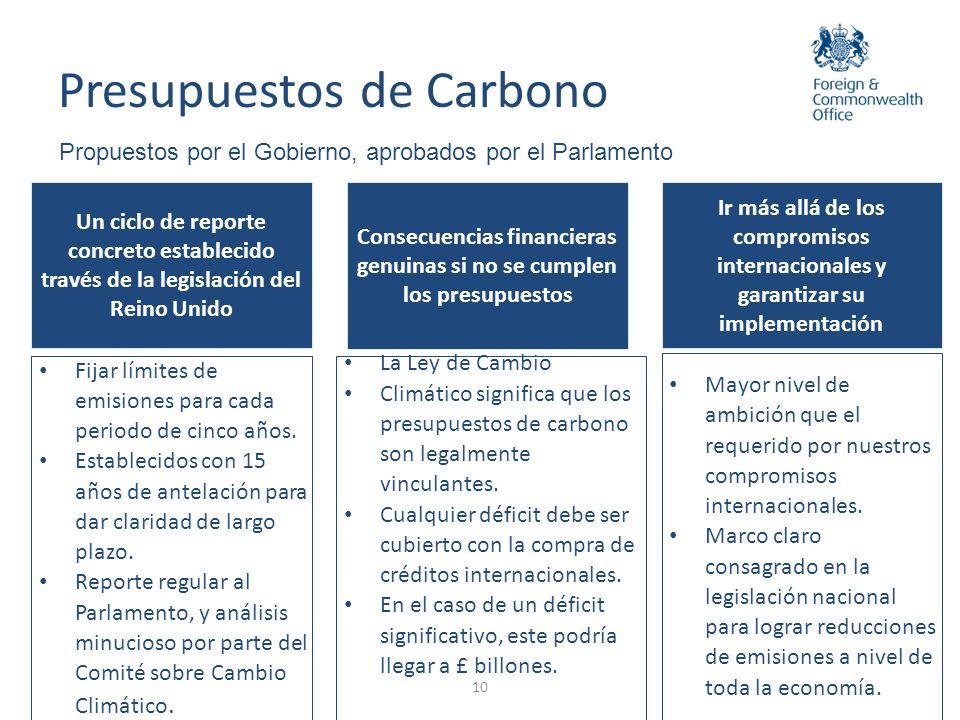 Presupuestos de Carbono 11 Ya hemos establecido los cuatro primeros presupuestos de carbono